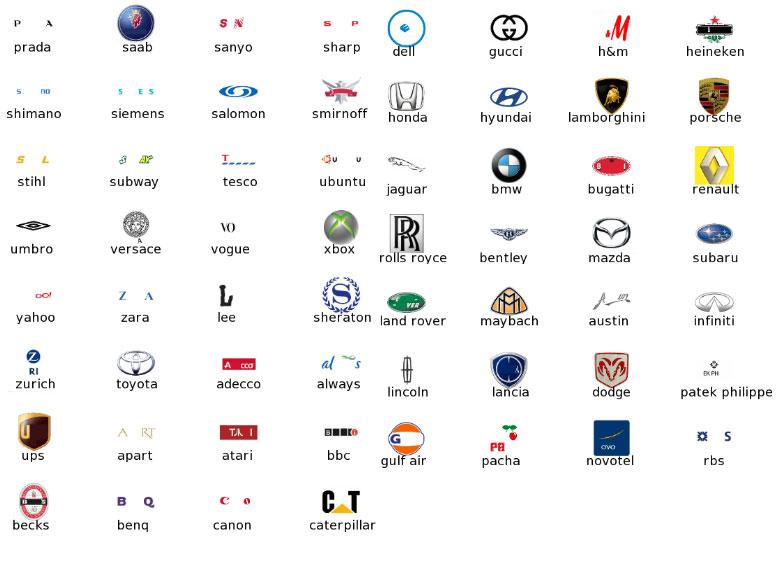 bekannteste logos