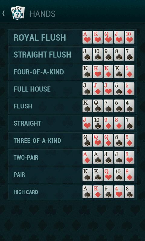 Pai Gow Videopoker | Casino.com in Deutsch
