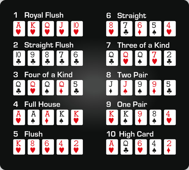 Poker playing rules