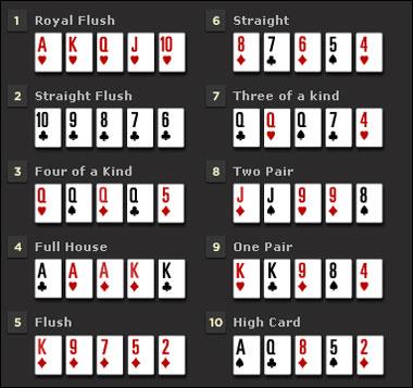 poker holdem regeln