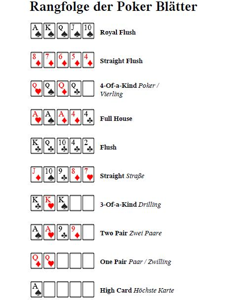 Poker rules ace high or low
