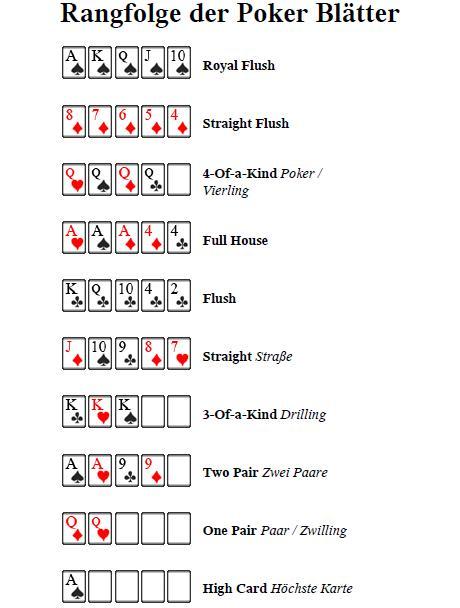Regeln Texas Holdem