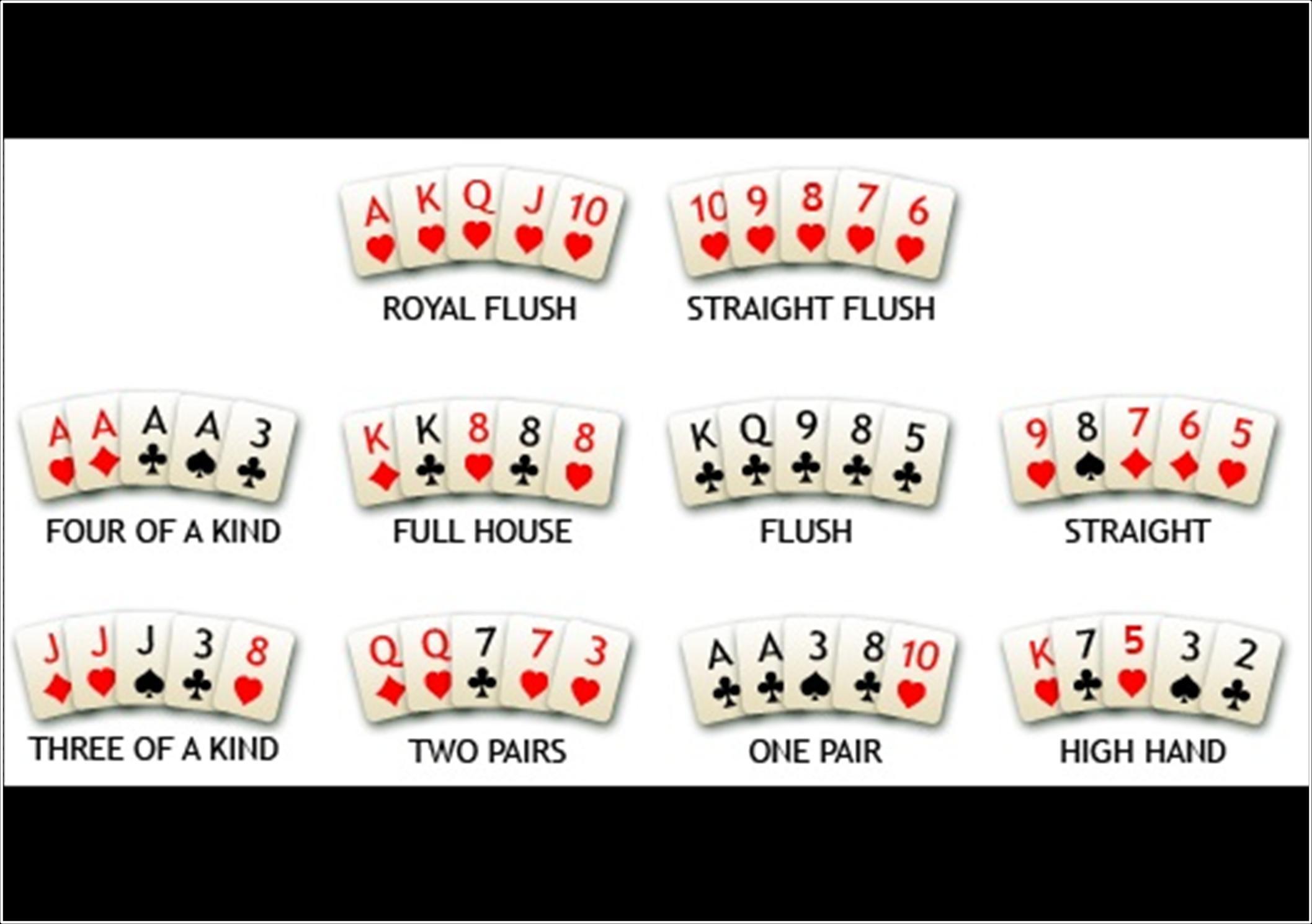 Kartenwerte Poker