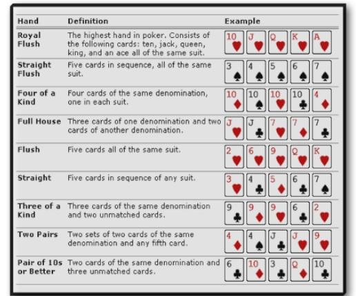 Texas Holdem Spielregeln