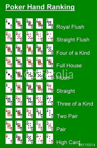 Reihenfolge Texas Holdem